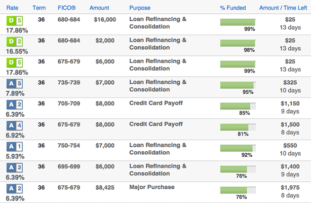 lending club investor screen shot