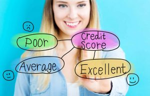 8 Tips on How to Improve Your Credit Score Rating