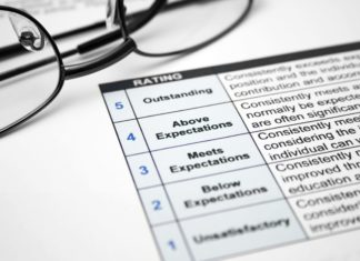 Employee Job Performance Review Questions