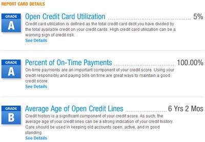 credit karma report card
