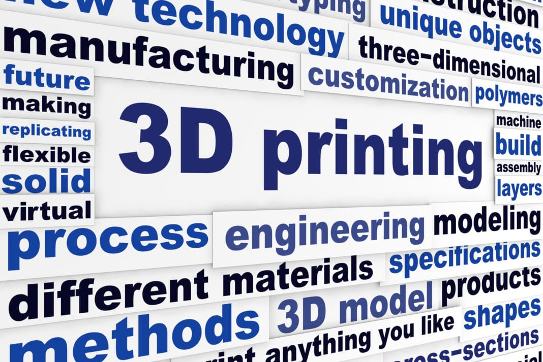 3d Printing Technology Applications Obstacles