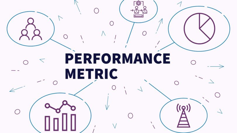 Performance Metric Graphs Charts Analysis