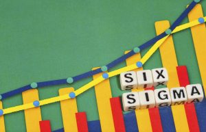 What Is Six Sigma (Lean) – Definition, Process & Methodology