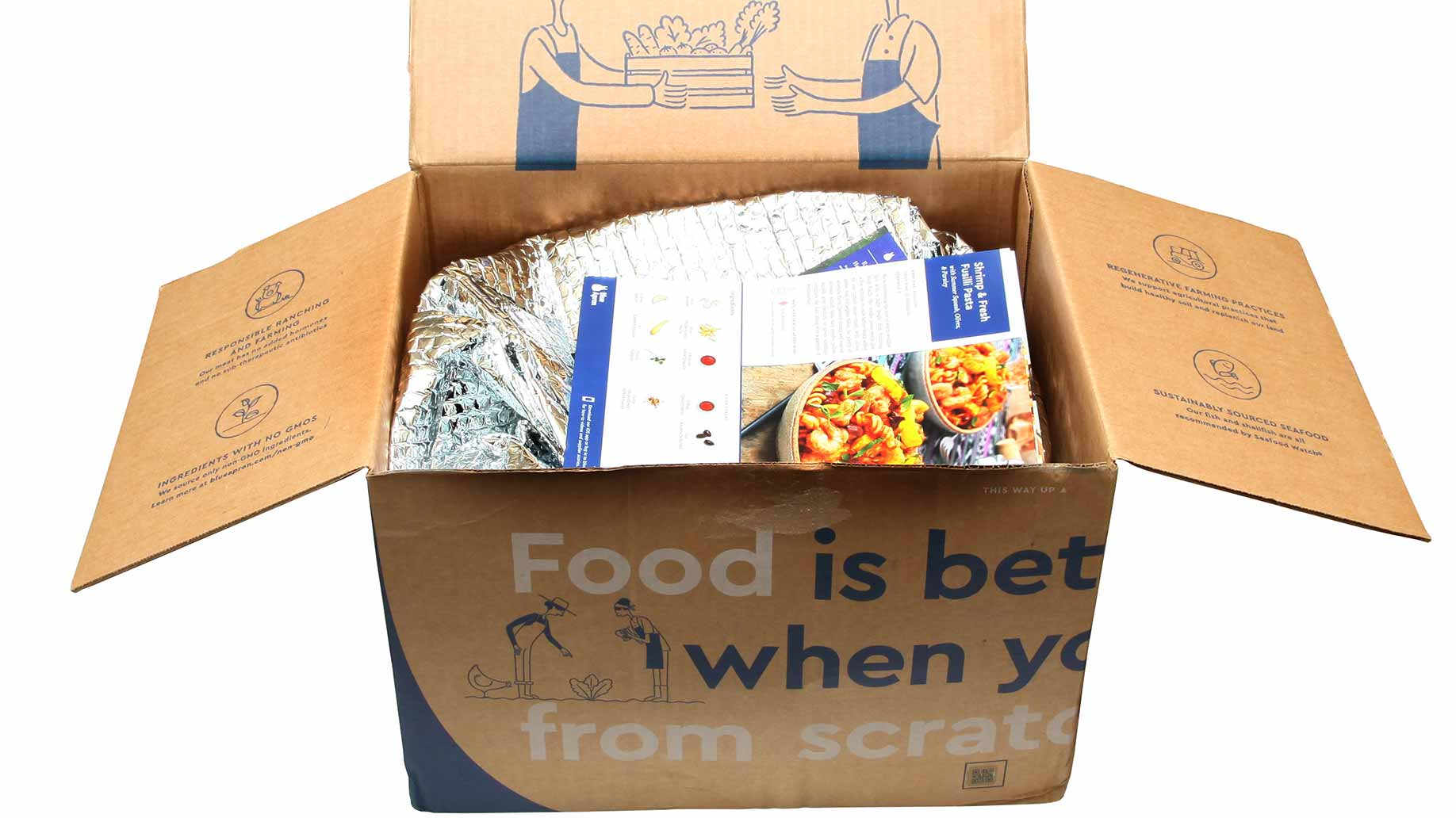meal preparation delivery box filled with ingredients