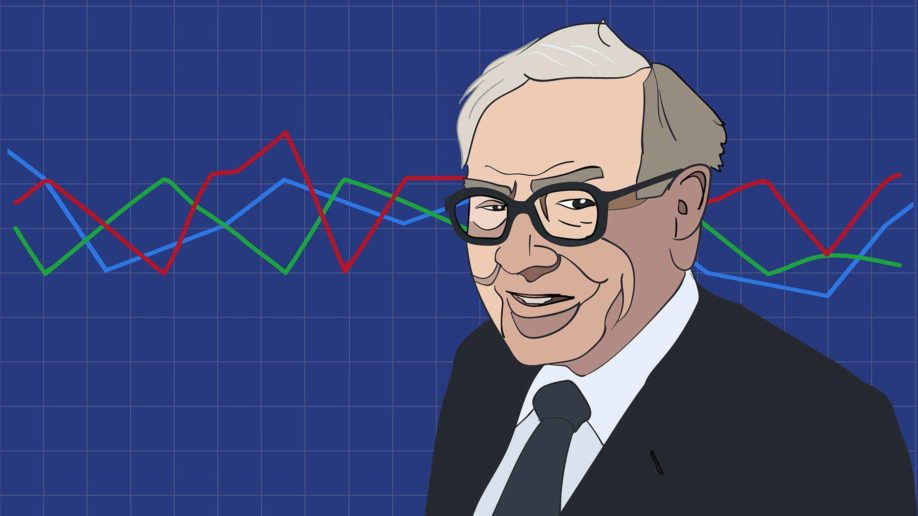 warren buffett investing charts