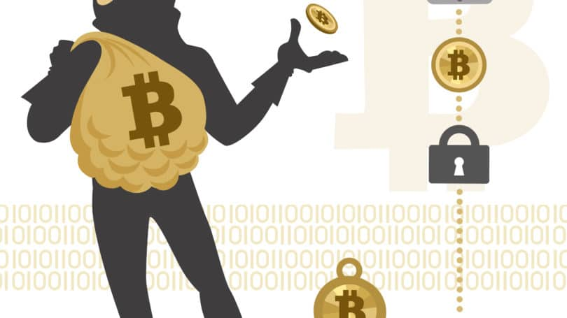 Bitcoin Theft Common Modes