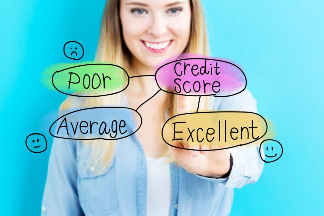 Improve Credit Score Rating
