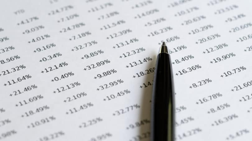 Percentage High Yield Savings Returns Investments Year To Date
